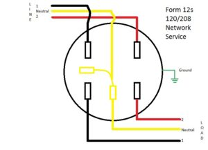 residential electric meter wiring diagram simple heart socket all data form 12s learn metering lever operated