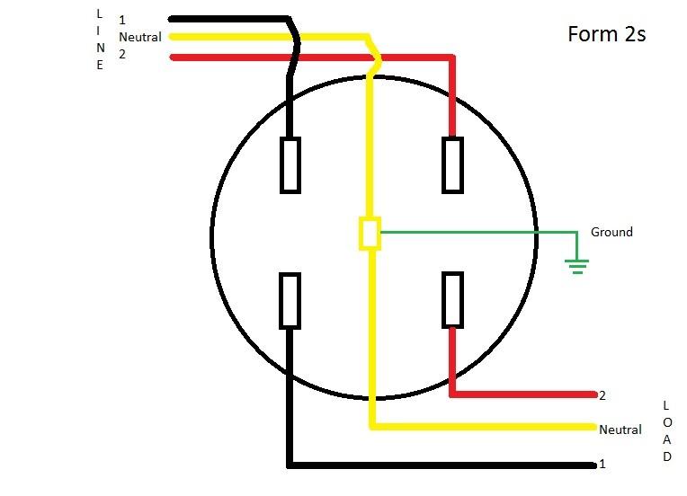 Form 1s Meter Wiring - Wiring Diagram Review Watt Hour Meter Wiring Diagram on