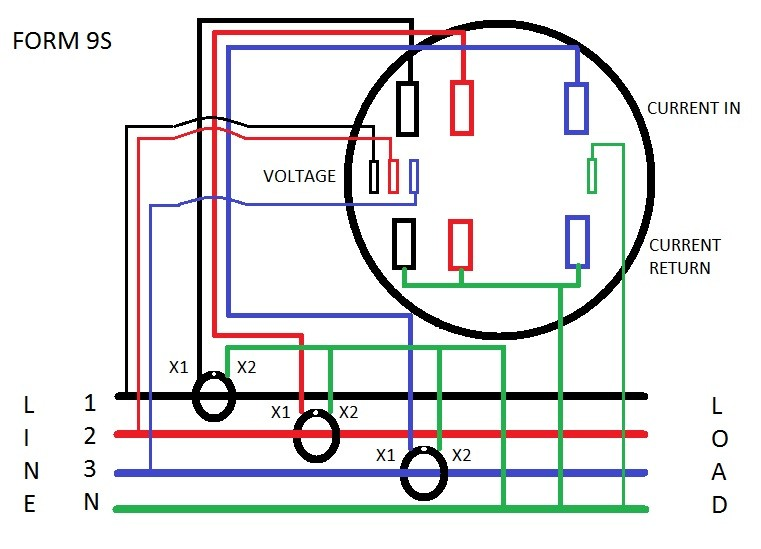 meter wiring diagrams for ct rated meters wiring schematic energy meter using ct connection diagram ct wiring schematic #1