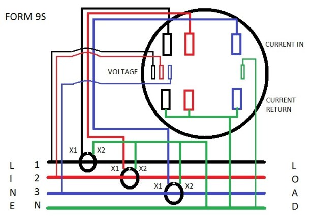 Form 9s Meter Wiring Diagram - Learn Metering