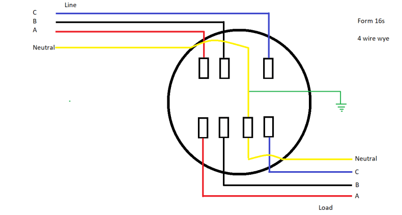 Meter Base Wiring Diagram from i0.wp.com