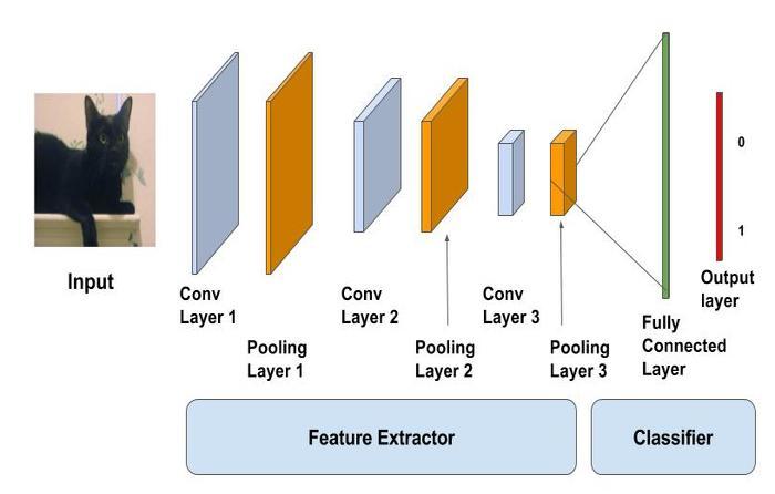 Pytorch Lstm Autoencoder - Desain Terbaru Rumah Modern