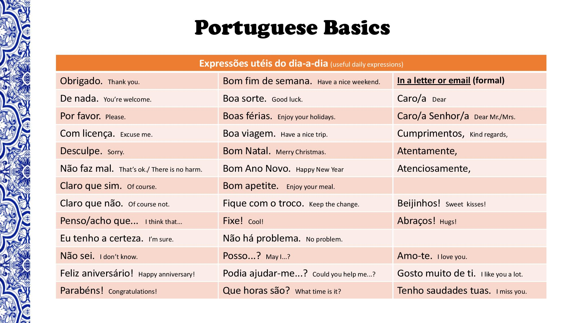 Portuguese Basics A Survival Kit