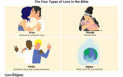 biblical love agape to