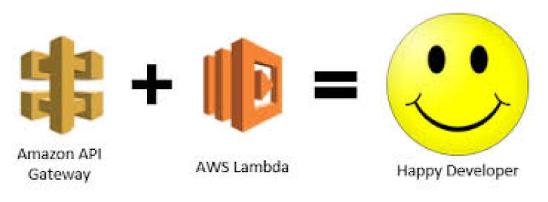 Aws lamba and api gateway
