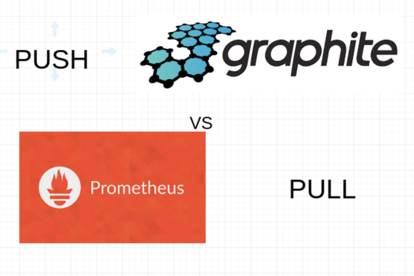 How to save your monitoring metrics in Prometheus vs Graphite.