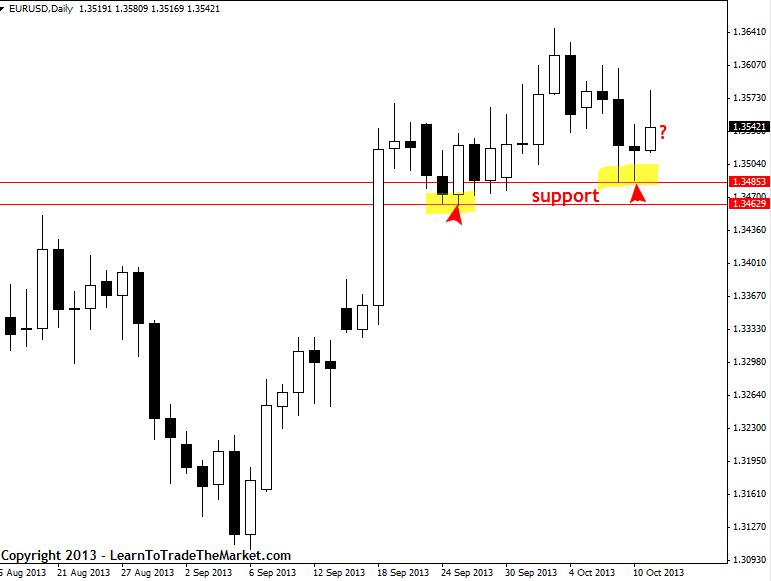 Trading weekly charts forex analysis * osatajuvod.web.fc2.com