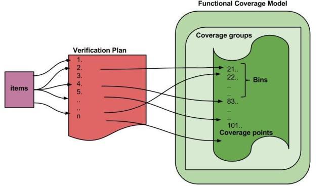 Coverage_Model