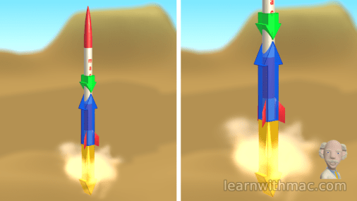 A rocket is shown high above the sand coloured ground during launch, with yellow, blue and green arrows illustrating the forces acting on the rocket