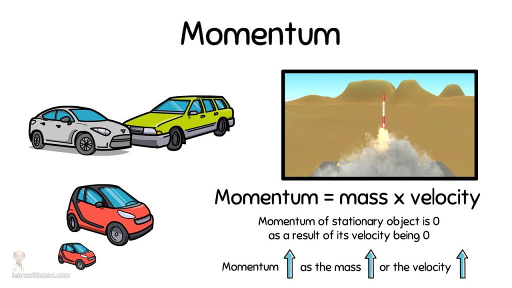 Definition of momentum is shown on a canvas with pictures of cars in a collision and a rocket taking off