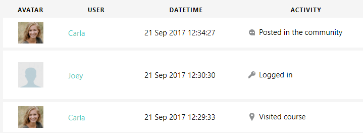 Manage your school with the events log