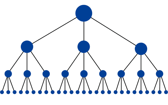 Link Structure Visualised