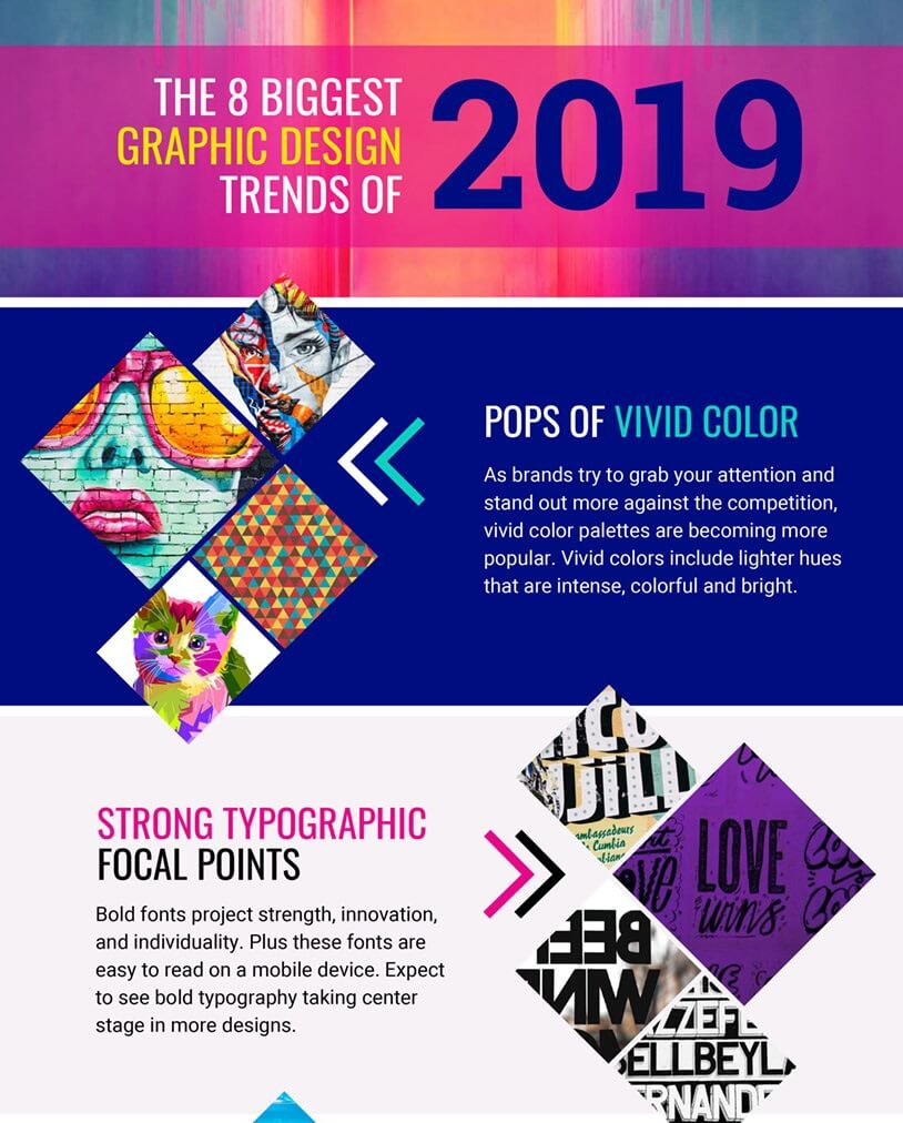 Graphic design trends partial infographic