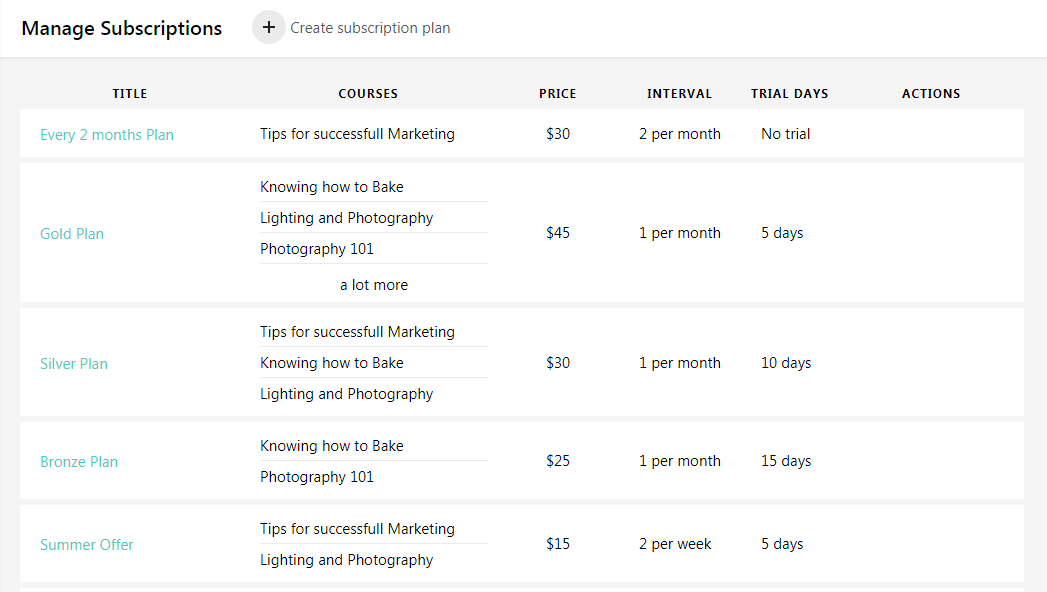 managing your subscriptions from the subscriptions page