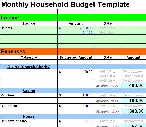sample budget worksheet