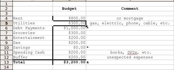 Best Free Budget Spreadsheets From Around the Web - Leave Debt Behind
