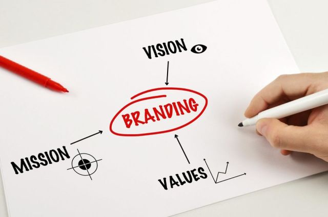 Strategi Personal Branding