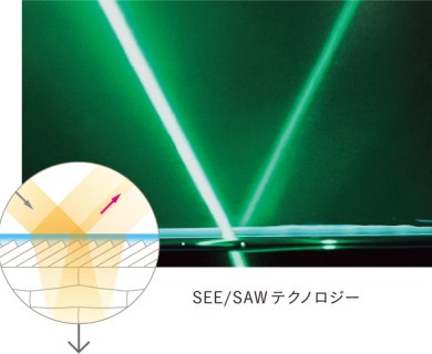 SEE/SAW テクノロジー