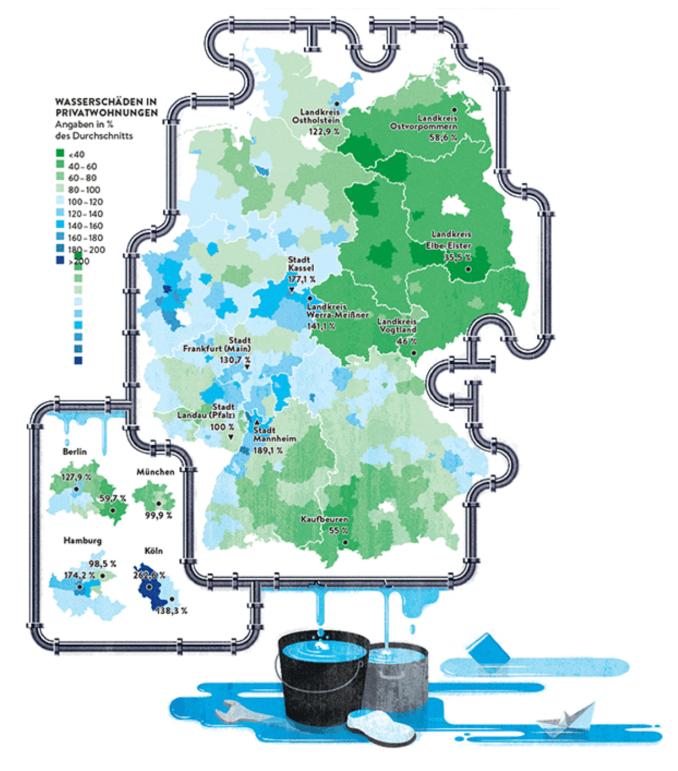 Die Leckage-Hotspots (Quelle GDV)