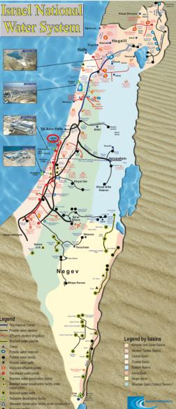Israels nationales Wasserversorgungssyste
