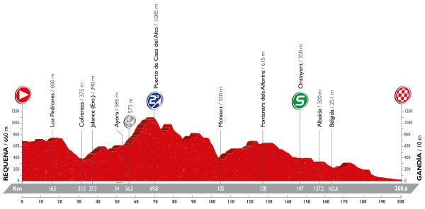 Vuelta 2016
