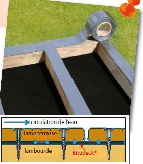 nouveau produit b timent bande bitumeuse bitudeck pour. Black Bedroom Furniture Sets. Home Design Ideas