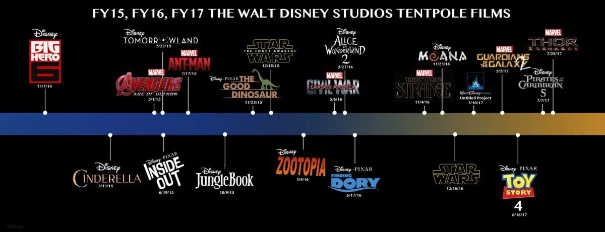 Disney Netflix le clash