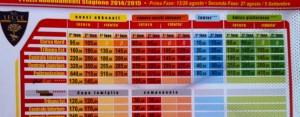 abbonamenti 2014-2015