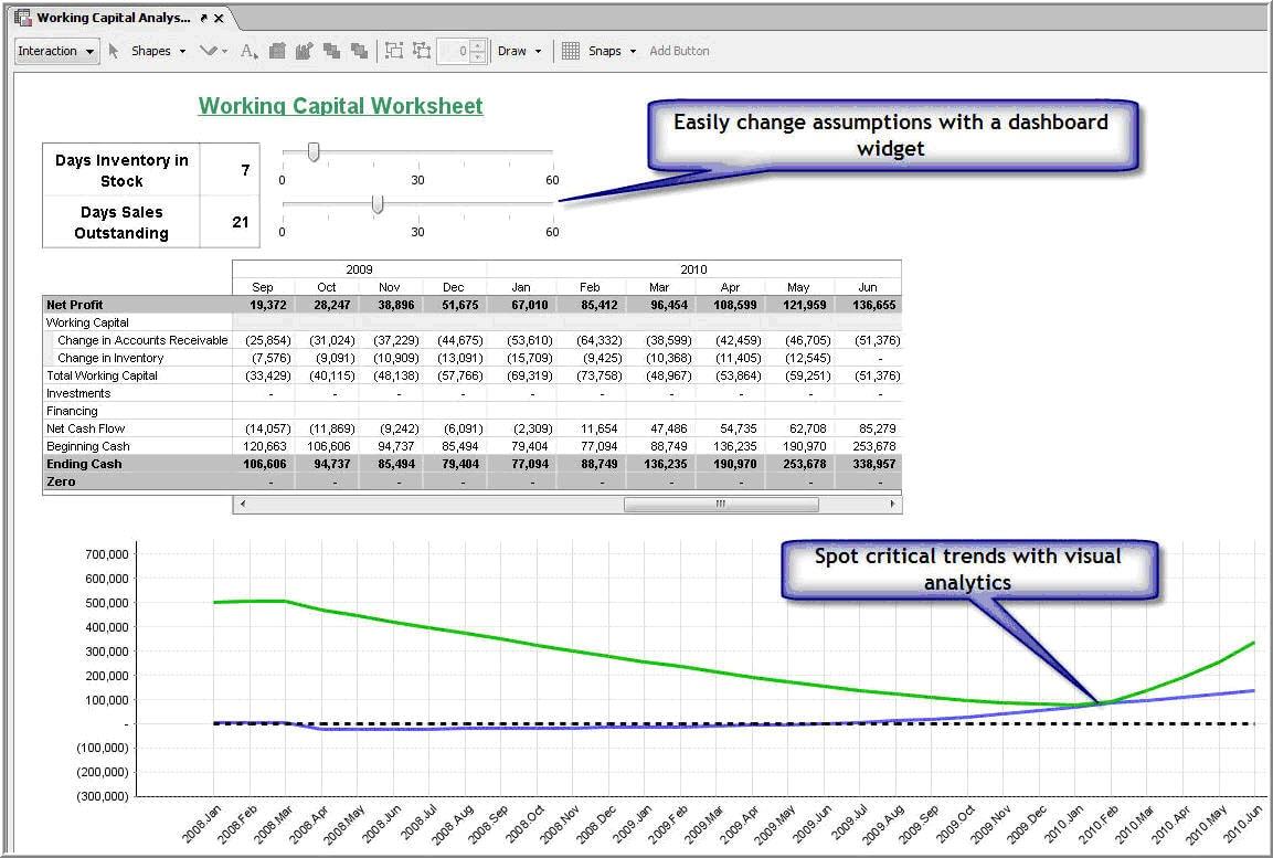 Quantrix Modelisation Financiere Et Bi