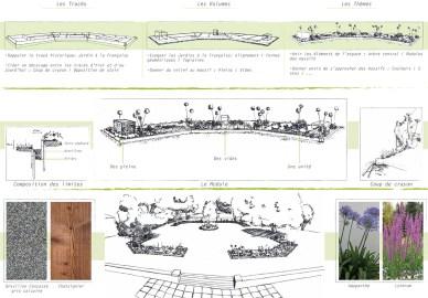 04-présentation-esquisse-jardin-française