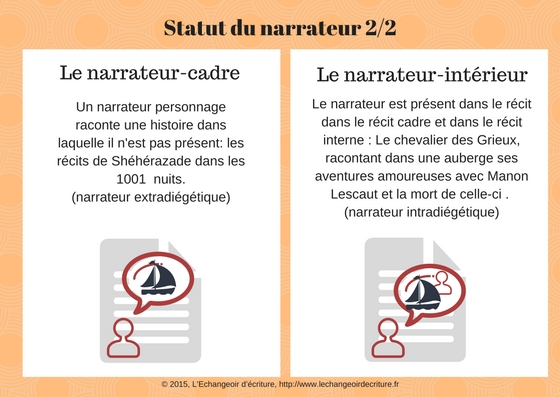 statut des narrateurs 2