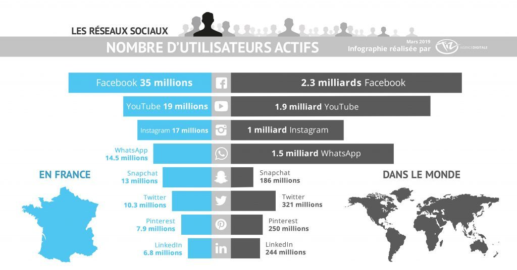les-réseaux-sociaux-commerce