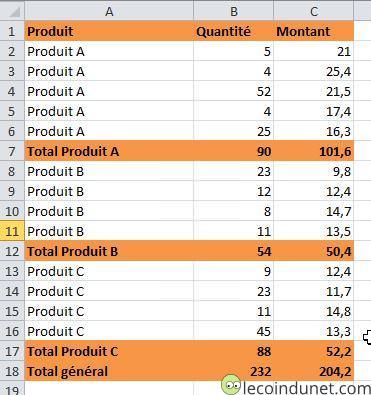 Excel - Sous totaux avec couleur et gras