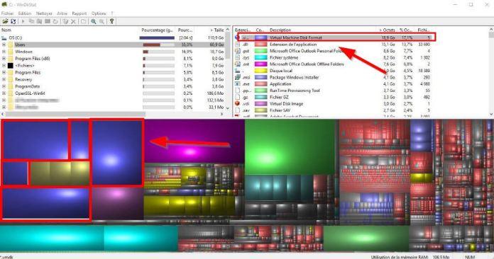 WinDirStat - Espace disque par extension de fichier