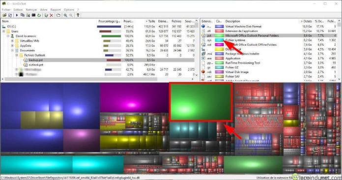 WinDirStat - Interface graphique