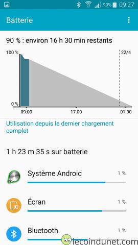 Android - Détails utilisation batterie