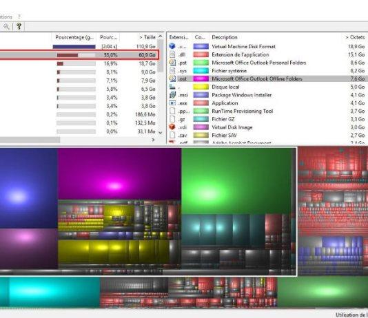 WinDirStat - Espace disque utilisé par dossier