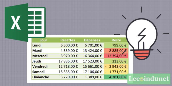 Astuces formatage Excel