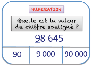 cartes a taches de numeration