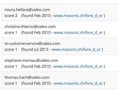 Comment Identifier La Structure D Une Adresse Email L