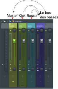 Table de mixage bus