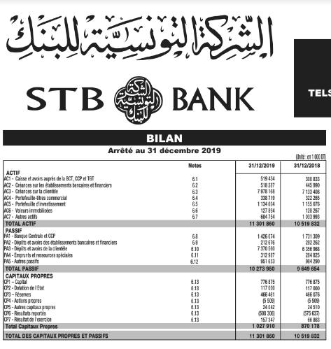 STB Bilan 2019