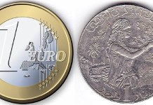 dinar euro taux de change BCT