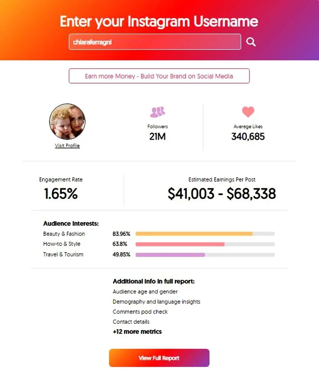 Quanto costa un post su Instagram