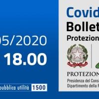 Coronavirus: la situazione dei contagi in Italia 31 maggio 2020