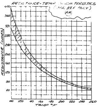 1964 Ford Ranchero Wiring Diagram 1964 GMC Wiring Diagram