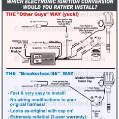 Hei Distributor Tach Output Signal Johari Window Diagram Behavior Corvette Electronic Tachometer Conversion Kit Best