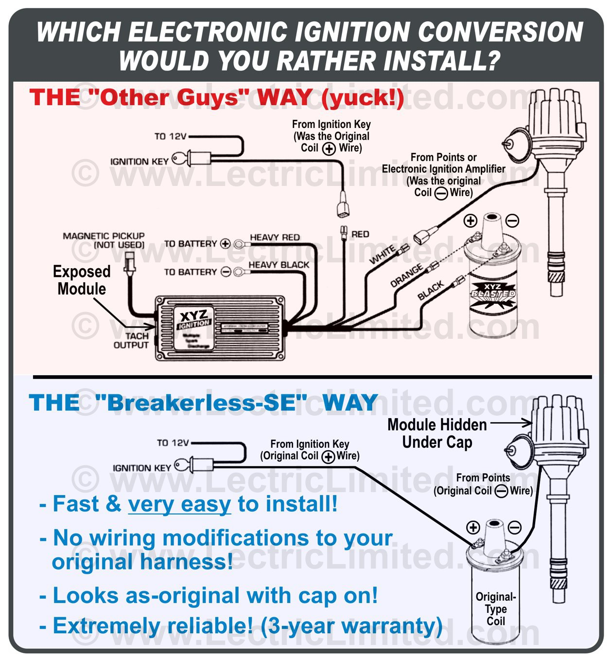hight resolution of breakerless se electronic ignition conversion kit there is no comparison
