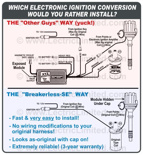 small resolution of breakerless se electronic ignition conversion kit there is no comparison