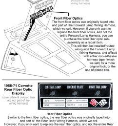 fiber optic repair components 1968 71 corvette  [ 963 x 1286 Pixel ]